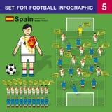 Το καθορισμένο ΕΥΡΏ το 2016 Ισπανία 5_football ταιριάζει με μακριά Στοκ Εικόνα