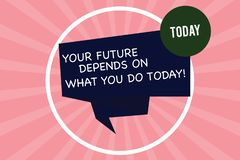 Το κείμενο γραφής που γράφει το μέλλον σας εξαρτάται από αυτό που σήμερα Η έννοια έννοιας κάνει τις σωστές ενέργειες δίπλωσε τώρα απεικόνιση αποθεμάτων