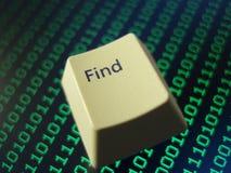 το κουμπί βρίσκει Στοκ φωτογραφία με δικαίωμα ελεύθερης χρήσης