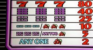 Το μηχάνημα τυχερών παιχνιδιών με κέρματα Vegas πληρώνει τον πίνακα Στοκ εικόνες με δικαίωμα ελεύθερης χρήσης
