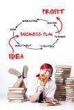 Το νέο κορίτσι κάνει ένα επιχειρηματικό σχέδιο Στοκ εικόνες με δικαίωμα ελεύθερης χρήσης