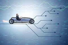 Το οδηγώντας αθλητικό αυτοκίνητο επιχειρηματιών που επιλέγει τις διαφορετικές πορείες σταδιοδρομίας Στοκ Εικόνες