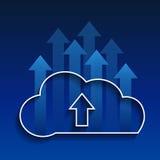 Το σύννεφο υπολογίζω-φορτώνει το κοινωνικό δίκτυο σύννεφων Στοκ εικόνες με δικαίωμα ελεύθερης χρήσης