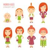Το σύνολο χαριτωμένων όμορφων γυναικών γερνά τα επίπεδα εικονίδια ελεύθερη απεικόνιση δικαιώματος