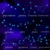 Το σύνολο δώδεκα αστερισμών αστερισμοί Στοκ φωτογραφία με δικαίωμα ελεύθερης χρήσης