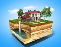 το σύστημα φρεατίων νερού η εικόνα απεικονίζει ένα υπόγειο υδροφόρο στρώμα τρισδιάστατο σχετικά με Στοκ Εικόνες