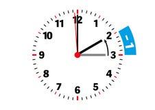 Το τέλος του χρόνου αποταμίευσης φωτός της ημέρας ρυθμίζει το ρολόι προς τα πίσω το φθινόπωρο ελεύθερη απεικόνιση δικαιώματος