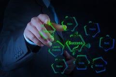 Το χέρι επιχειρηματιών παρουσιάζει επιχειρησιακή επιτυχία CH διαγραμμάτων Στοκ φωτογραφία με δικαίωμα ελεύθερης χρήσης