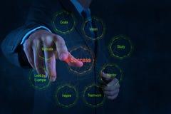Το χέρι επιχειρηματιών παρουσιάζει διάγραμμα της έννοιας διαγραμμάτων επιχειρησιακής επιτυχίας Στοκ Φωτογραφίες