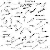 Το χέρι σύρει το βέλος μανδρών Βέλος έννοιας σχεδίου σκίτσων Στοκ φωτογραφία με δικαίωμα ελεύθερης χρήσης