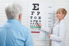 Το Backview ο οφθαλμολόγος που ελέγχει το υπομονετικό όραμα ` s Στοκ φωτογραφίες με δικαίωμα ελεύθερης χρήσης