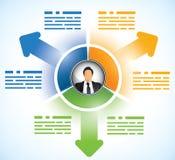Τρία μέρη προτύπων παρουσίασης απεικόνιση αποθεμάτων