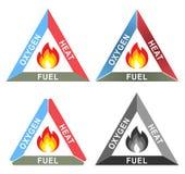 Τρίγωνο πυρκαγιάς ή τρίγωνο καύσης: Οξυγόνο, θερμότητα και καύσιμα ελεύθερη απεικόνιση δικαιώματος