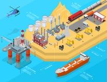 Τρισδιάστατη Isometric άποψη έννοιας βιομηχανίας φυσικού αερίου πετρελαίου διάνυσμα διανυσματική απεικόνιση