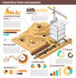 Τρισδιάστατος isometric διανυσματικός βιομηχανικός infographic οικοδόμησης κτηρίου απεικόνιση αποθεμάτων