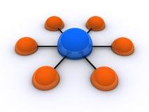 τρισδιάστατο δίκτυο
