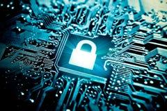 τρισδιάστατη ασφάλεια μηνυτόρων απεικόνισης υπολογιστών