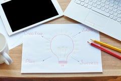 τρισδιάστατη εικόνα ιδέας έννοιας που δίνεται Γραφείο με τις ιδέες και το σχέδιο Επιχείρηση και τεχνολογία Τοπ όψη Στοκ εικόνα με δικαίωμα ελεύθερης χρήσης