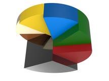 τρισδιάστατη χρωματισμένη διάγραμμα πίτα Στοκ Εικόνα