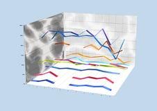 τρισδιάστατο διάγραμμα με τα ζωηρόχρωμα επίπεδα Στοκ εικόνα με δικαίωμα ελεύθερης χρήσης