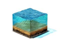 τρισδιάστατο τμήμα του καθαρού ωκεάνιου νερού με το κατώτατο σημείο Στοκ Εικόνες