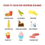 Τρόφιμα για να αποφύγει για την ορμόνη το ισορροπώντας σύνολο που απομονώνεται στο λευκό Vecto διανυσματική απεικόνιση