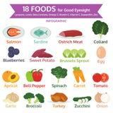 Τρόφιμα για την καλή όραση, πληροφορίες γραφικές, διάνυσμα εικονιδίων τροφίμων Στοκ Εικόνες