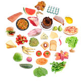 τρόφιμα κύκλων Στοκ εικόνα με δικαίωμα ελεύθερης χρήσης