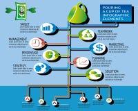 Τσάι infographic Στοκ Φωτογραφία