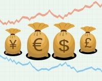 Τσάντες χρημάτων με την οικονομική γραφική παράσταση στο υπόβαθρο Στοκ φωτογραφία με δικαίωμα ελεύθερης χρήσης