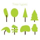 Τύποι δέντρων καθορισμένοι διανυσματική απεικόνιση