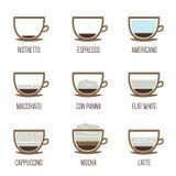 Τύποι καφέ Στοκ Εικόνες