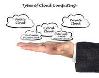 Τύποι υπολογισμών σύννεφων στοκ εικόνα