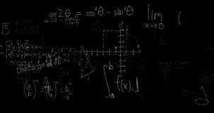 Τύποι Math στον πίνακα διανυσματική απεικόνιση