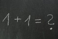Τύπος στον πίνακα Στοκ Εικόνα