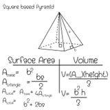 Τύπος της τετραγωνικής βασισμένης πυραμίδας απεικόνιση αποθεμάτων