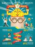 Υγεία εγκεφάλου, καλύτερη να κάνει αυτά τα πράγματα Στοκ Φωτογραφίες