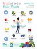 Υγεία και φρούτα σχεδίου προτύπων Wellness για υγιές Infograph Στοκ Φωτογραφίες