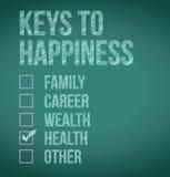 Υγεία. κλειδιά για το σχέδιο απεικόνισης ευτυχίας Στοκ Εικόνα