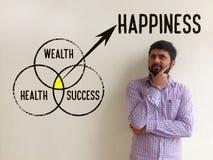 Υγεία, πλούτος και επιτυχία που συνδύασαν τους μολύβδους στην ευτυχία στοκ εικόνα με δικαίωμα ελεύθερης χρήσης