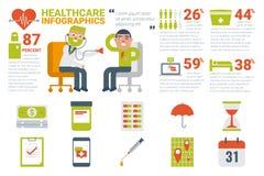 Υγειονομική περίθαλψη και ιατρική infographic έννοια ελεύθερη απεικόνιση δικαιώματος
