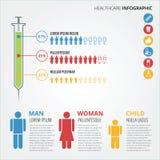 Υγειονομική περίθαλψη infographic Στοκ εικόνες με δικαίωμα ελεύθερης χρήσης