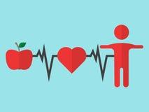 Υγιές επίπεδο σχέδιο τρόπου ζωής ελεύθερη απεικόνιση δικαιώματος