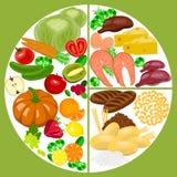 Υγιές πιάτο τροφίμων κατανάλωσης Ισορροπία διατροφής Στοκ φωτογραφίες με δικαίωμα ελεύθερης χρήσης
