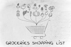 Υγιής κατάλογος αγορών παντοπωλείων στοκ εικόνα