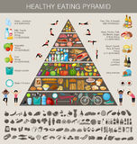 Υγιής κατανάλωση πυραμίδων τροφίμων infographic Στοκ φωτογραφία με δικαίωμα ελεύθερης χρήσης