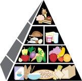 υγιής πυραμίδα τροφίμων απεικόνιση αποθεμάτων