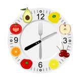 Υγιής τρόπος ζωής eps γευμάτων χρονικό διάνυσμα απεικόνισης jpeg υγεία θερμίδες διανυσματική απεικόνιση