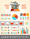 Υγιή τρόφιμα Infographics Στοκ εικόνα με δικαίωμα ελεύθερης χρήσης