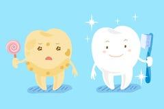 Υγιή δόντια και αποσύνθεση δοντιών Στοκ Φωτογραφία